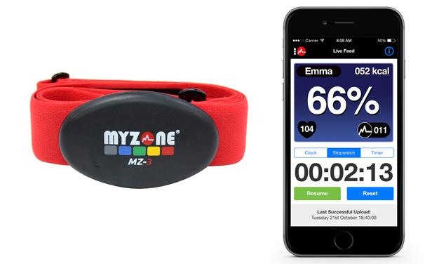 myzone-136407612182702601